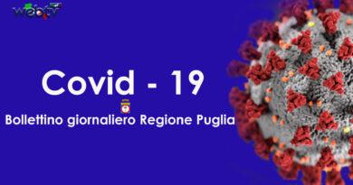 BOLLETTINO EPIDEMIOLOGICO REGIONE PUGLIA  21 OTTOBRE 2020, oggi 324 casi positivi e 2 decessi in provincia di Bari