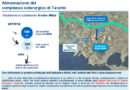 Cambia la politica idrica per Taranto: acqua potabile dal Sinni Tara, dissalatore per l'ex Ilva, riuso acqua dei depuratori per l'agricoltura.